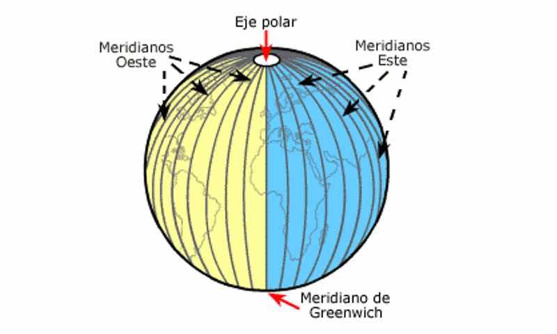 partes del globo terraqueo, bola del mundo dibujo, partes de globo terraqueo, glo