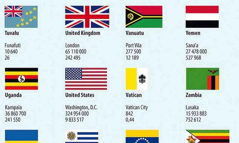 Banderas del mundo. Mapa del mundo